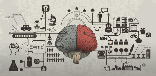 Blog-Flexinterativa-3-exercícios-para-turbinar-seu-cérebro